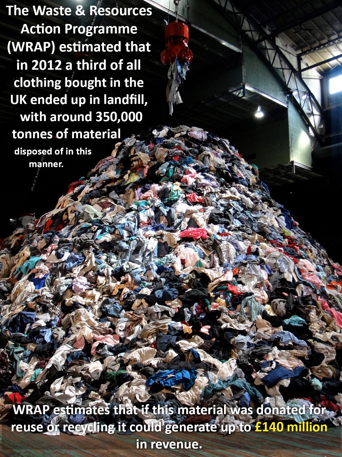 Waste And Resources Infographic WRAP clothing landfill